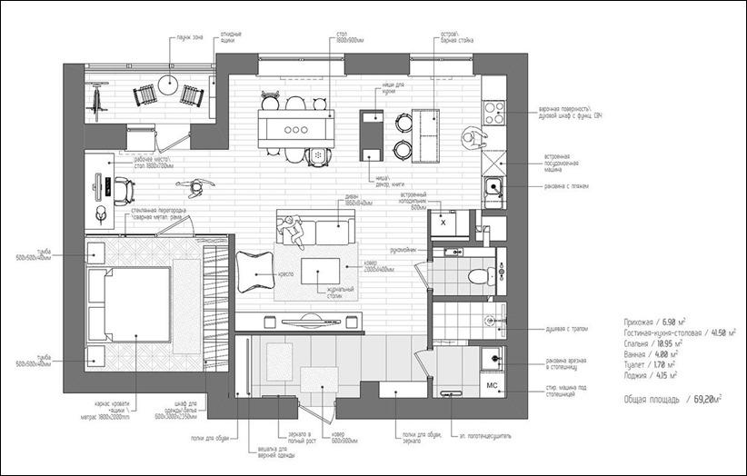 2502 dizayn interera 17 Эклектика квартиры с открытой планировкой